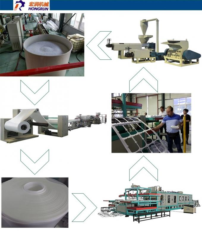 Water Cooling Disposable Lunch Box Making Machine / Thermocol Plate Making Machine