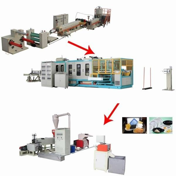 Auto Forming And Cutting Take Away Food Box Making Machine Energy - Saving